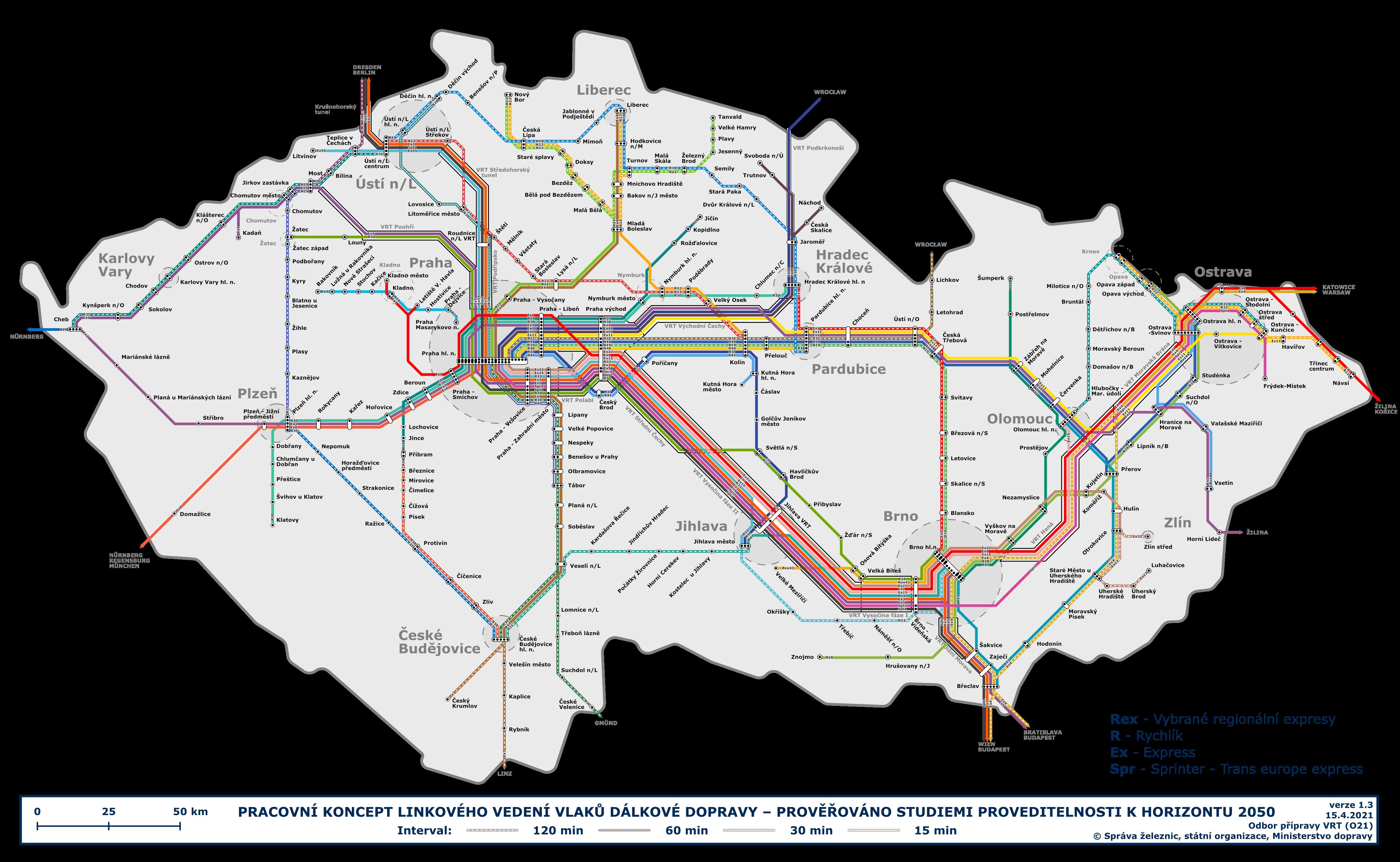 Mapa linkového vedení