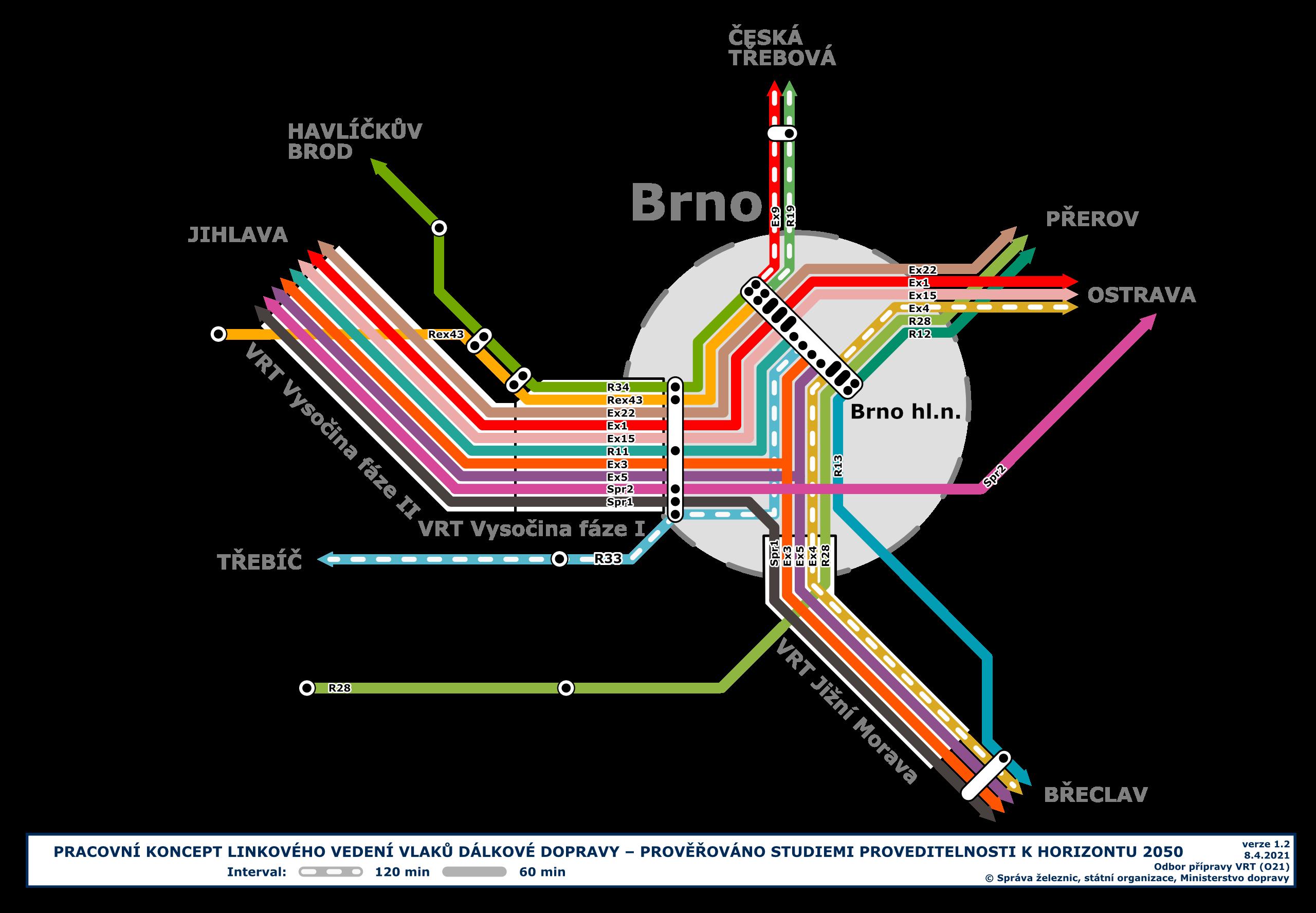 Mapa linkového vedení Brno